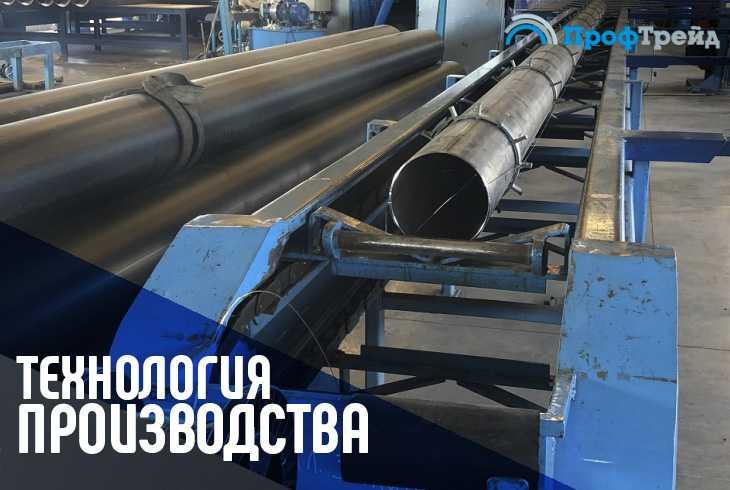 Технология производства труб в ППУ изоляции